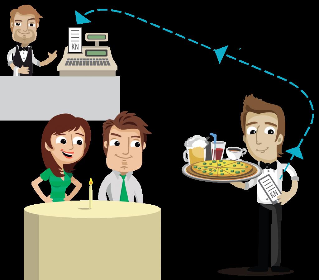 web design, fiskalizacija, hosting